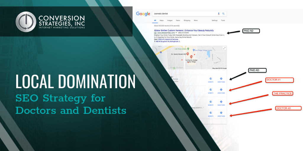 SEO Strategy for Doctors and Dentists - Chicago IL